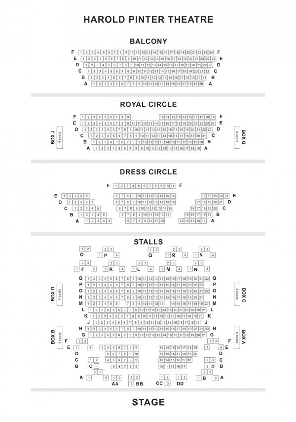 Harold Pinter Theatre