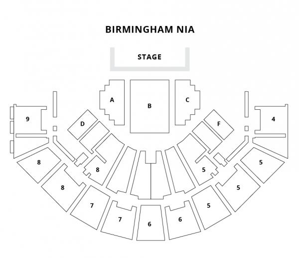 National Indoor Arena, Birmingham