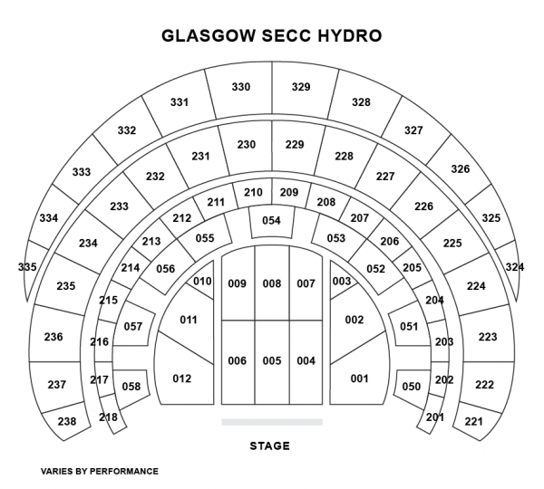 SECC - The Hydro