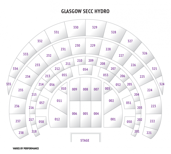 Secc The Hydro Theatre People