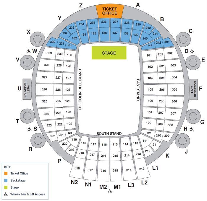 Etihad Stadium Seating Plan